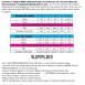 Size & Supplie Chart