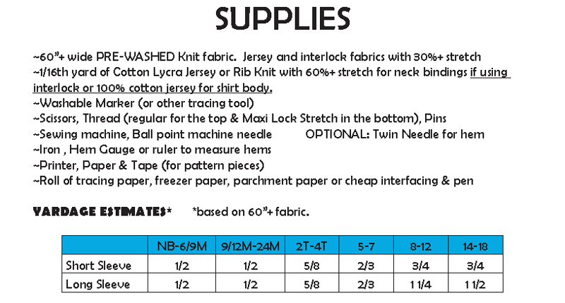 EYMM Parker's Charts Supplies